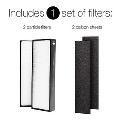 Blueair Sense Compatible Replacement Particle Filter