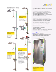 Eye Wash & Safety Shower
