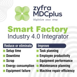 SMART Supervisor / Machine Tracking System / Machine Monitoring System/ Machine Data Collection