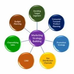 Sales Strategy Services