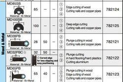 Wood And Metal Multi Tool Blade