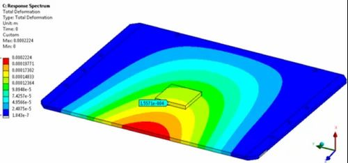 Finite Element Analysis (FEA) consultancy services