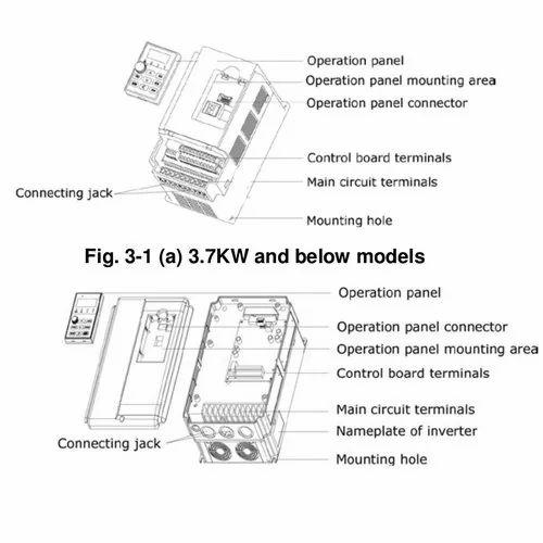 Komal 0R4S2 1.0 KVA Installation And Wiring AC Drive - Komal ... on