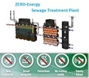 Zero Energy Sewage Treatment Plant