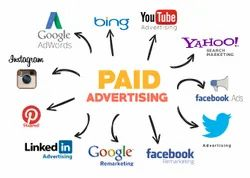 PPC Advertising Service, Business Industry Type: Digital Marketing