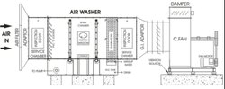 Air Washer Designing Software
