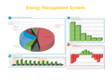 Three Energy Monitoring Systems, For Industrial, 415v Ac