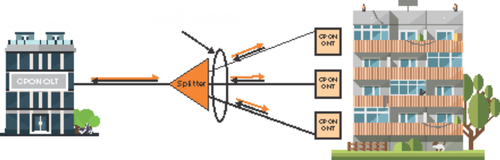 GPON Technology Service in Noida, Sector-135 by Parametrique