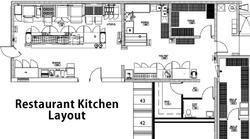 Kitchen, Restaurant, Bakery Planning & Setup
