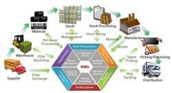 Inventory Management Software File Tracking Software