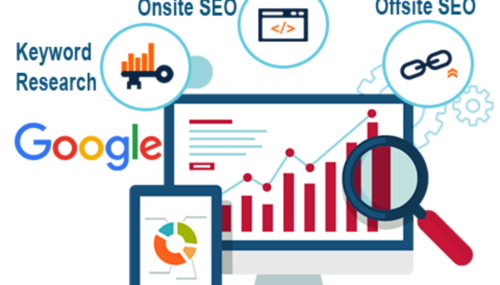 Affordable Local Seo Services Lincoln Ne