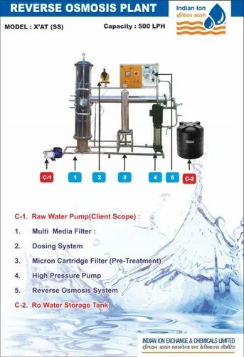 Institutional Water Plant