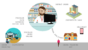 Gofrugal Pharmacy Retail Billing Software