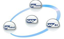 SAP Consultants in Coimbatore - SAP Services in Coimbatore