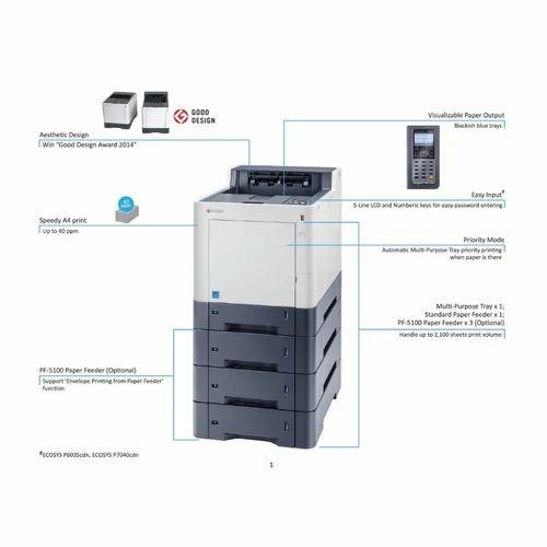 Kyocera ECOSYS P7040cdn CPU Power PC465S 1GHz Color Printers