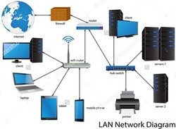 Computer Networking Services