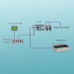 Microprocessor P.L.C Based Control System