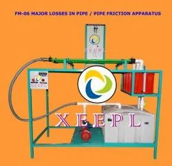 Pipe Friction Apparatus