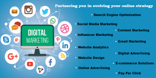 Best Digital Marketing Agency, Digital Marketing Solution