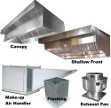 Hard Ware And Home Appliance Welding