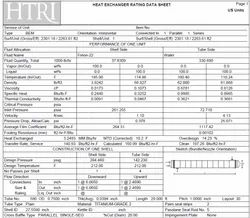 Heat Exchanger (HTRI) Thermal Design