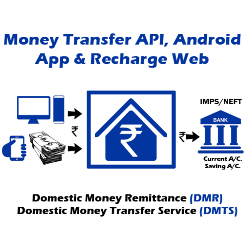 Money Transfer API, Android App & Recharge Web in Navrangpura