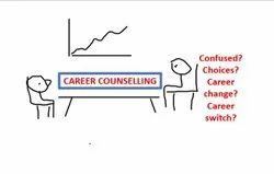Online Career Counseling