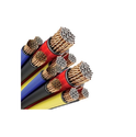 Industrial Aluminium Wires and Cables