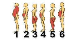 Weight Loss Or Obesity Treatment
