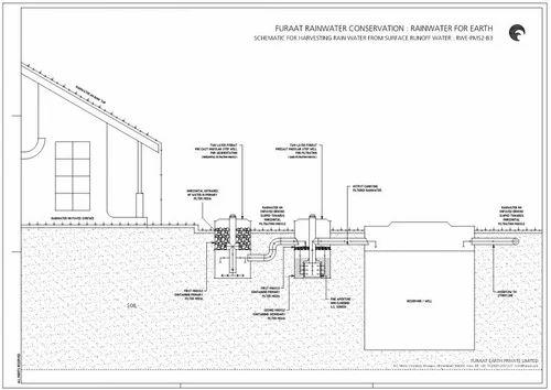 Rain Water Harvesting System and Rainwater Harvesting For