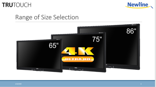 Newline UB Series Interactive Flat Panel