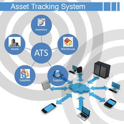 Intellinet Asset Tracking System, For Tracking Assets