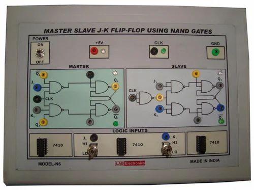 3b9dfc9a24a56 Model N 06 Master Slave J K Flip Flop Using Nand Gates - Lab ...