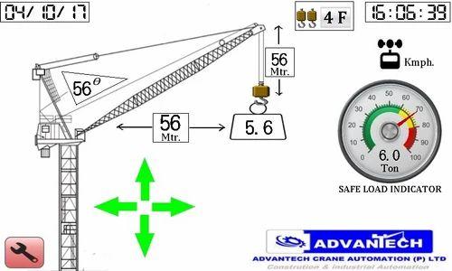 Luffing Tower Crane Safe Load Indicator