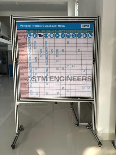 Visual Management Personal Protective Equipment (ppe) Matrix Board