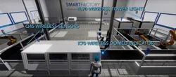 IoT Based Production Management System