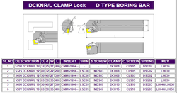 Tool Steel D-Clamp Type Boring Bar, For Industrial, Size: Starts From Dia 25