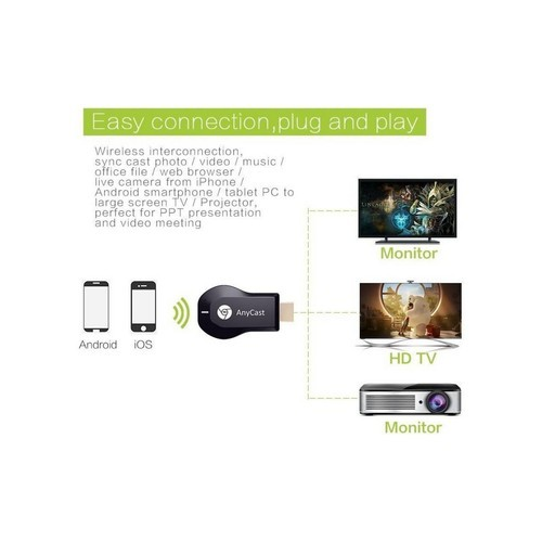 Anycast WiFi HDMI Dongle