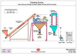 Gravity System With Pulse Jet Dust Collector
