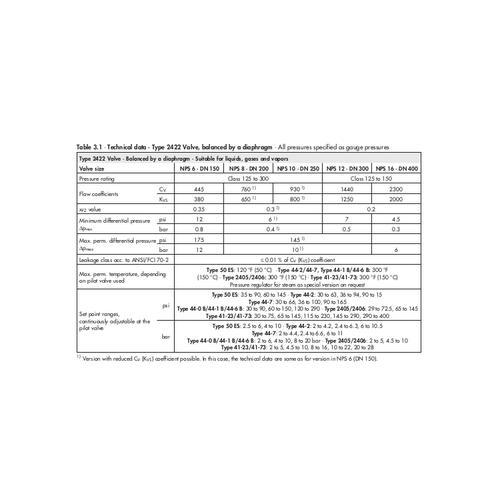 Brass Samson 2333 PN 25 Pressure Reducing Valve Pilot | ID: 20300443688
