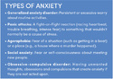 Anti Anxiety Tablets