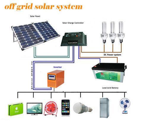 solar energy storage system  renewable solar energy