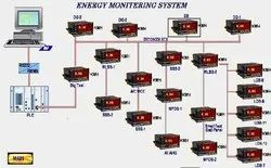 Firstcall Three Energy Monitoring System, For Industrial, 440V