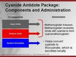 Cyanide Antidote Kit