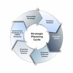 IT Strategic Planning Service