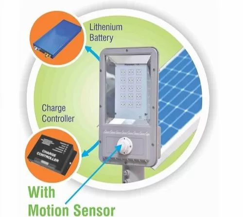 INTEGRATED Solar LED Street Light - 12W Two-in-One Solar LED