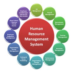 Orgmaker Online/Cloud-Based Human Resource Management System, For Commercial, Free Demo/Trial Available