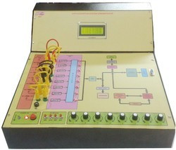 Data Acquisition System Demonstrator