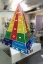 Acrylic Rotating Display With Uv Printing