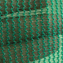 Pp Mono Agro Shade Nets, Packaging Type: Roll